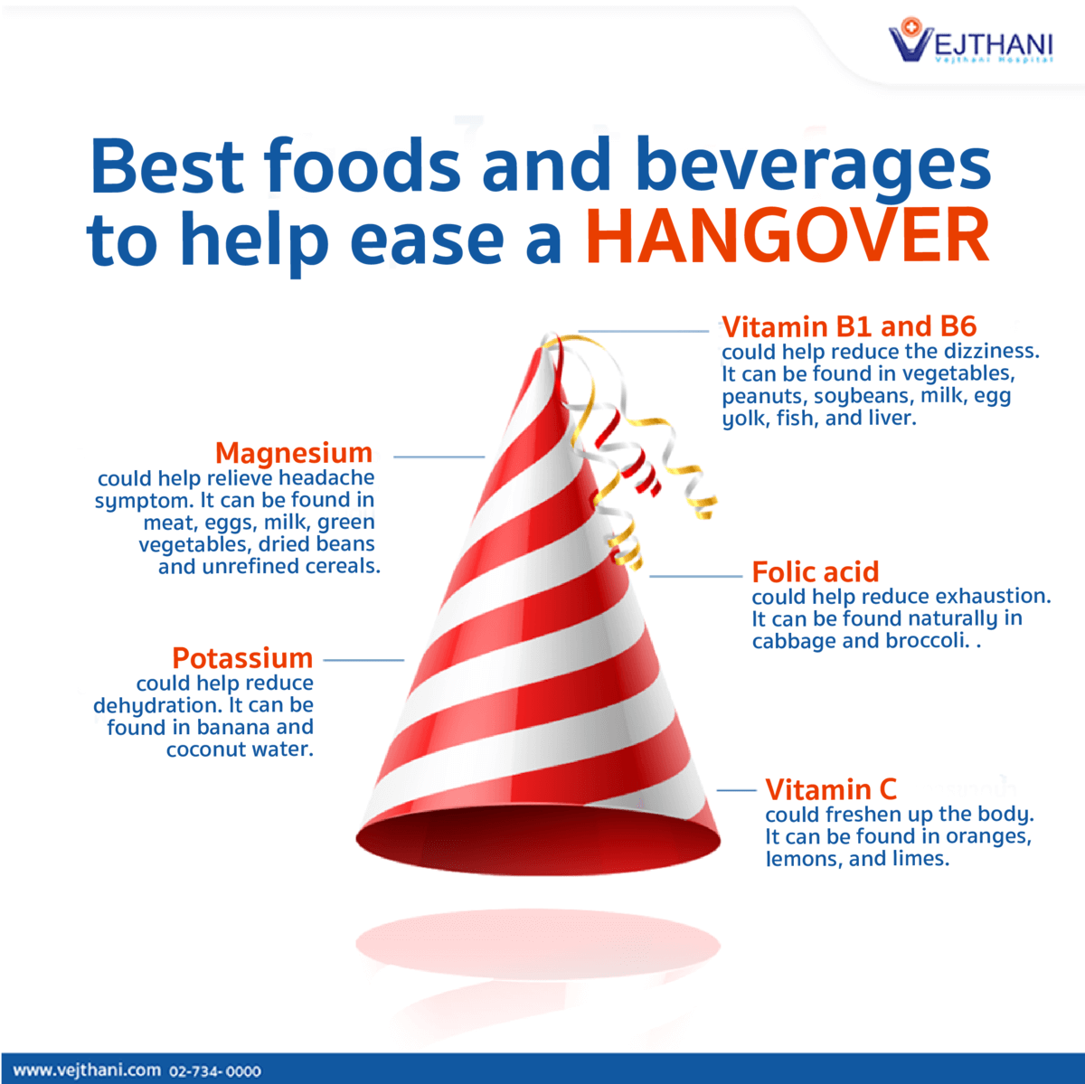 Best Foods and Beverages to Help Ease a Hangover