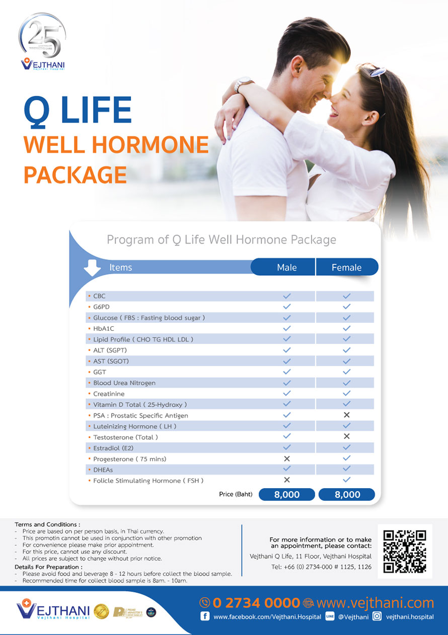 Q-LIFE - Well Hormone Screening package